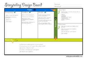 Storytelling Design Board