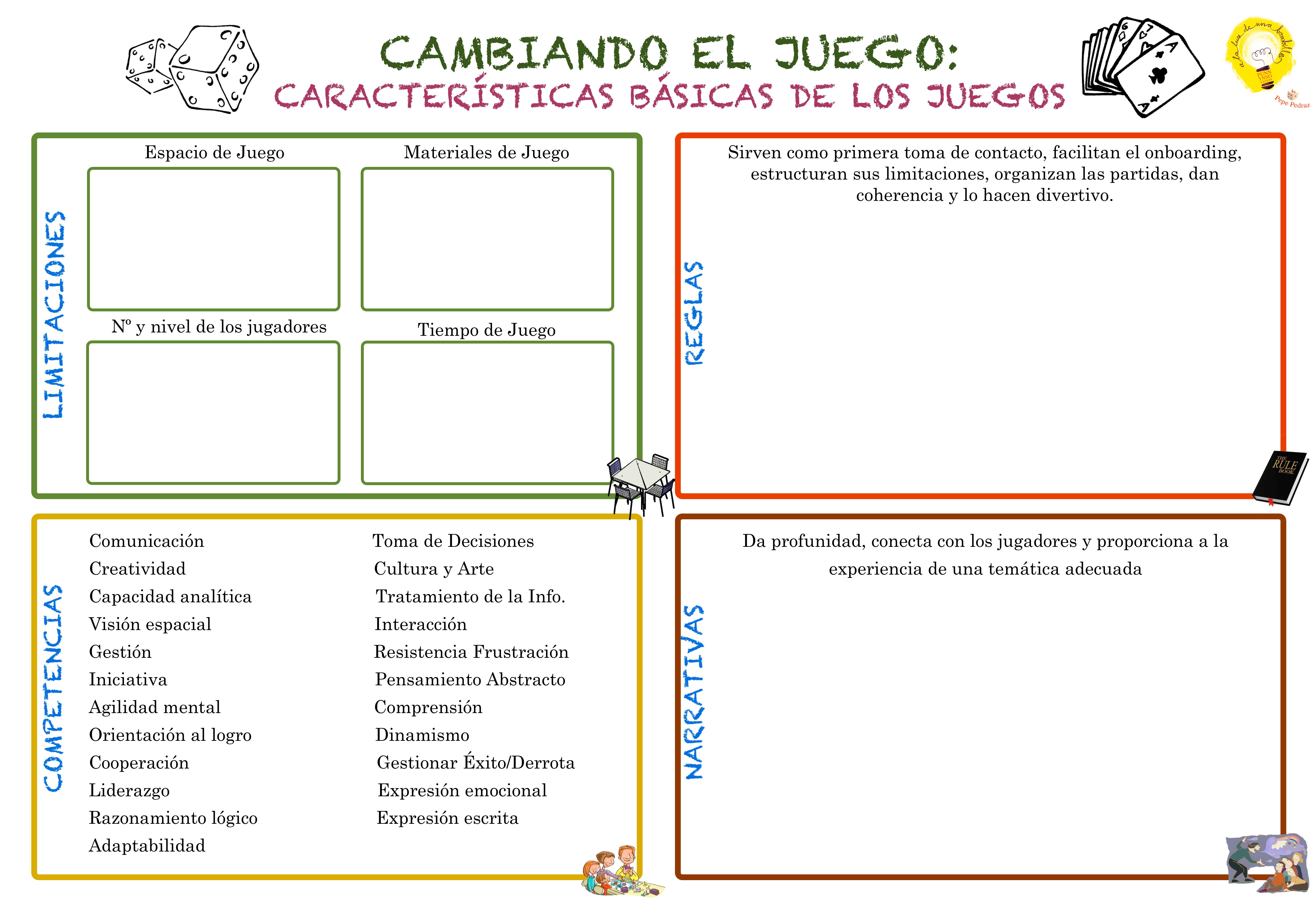 https://www.alaluzdeunabombilla.com/wp-content/uploads/2017/01/Cambiar-y-deconstruir-Juego.jpg