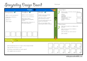 Storytelling design board