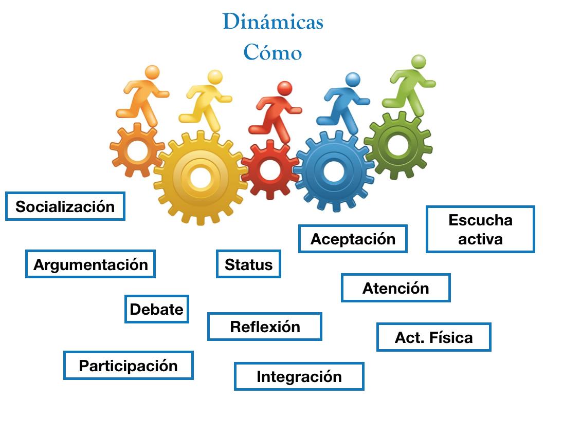 Dinamicas Y Mecanicas En Gamificacion Gamificacion Abj